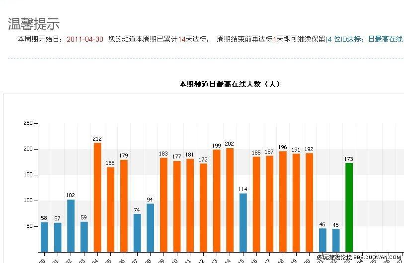 人口 数据库_国家统计局数据库